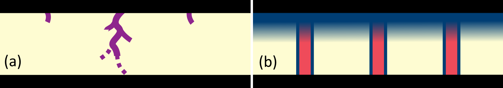 Schematics for non-volatile memory